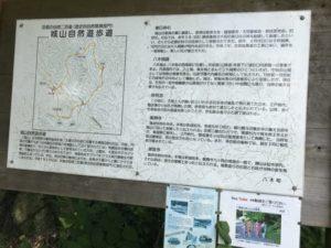 八木城・登城口の看板