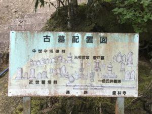 盛林寺・古墓配置図