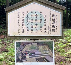 遊佐屋敷跡の説明