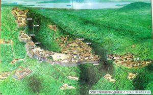 七尾城跡中心部 復元図