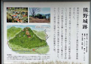 熊野城跡 案内図