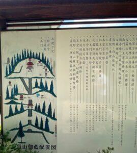 杉本寺 伽藍配置図